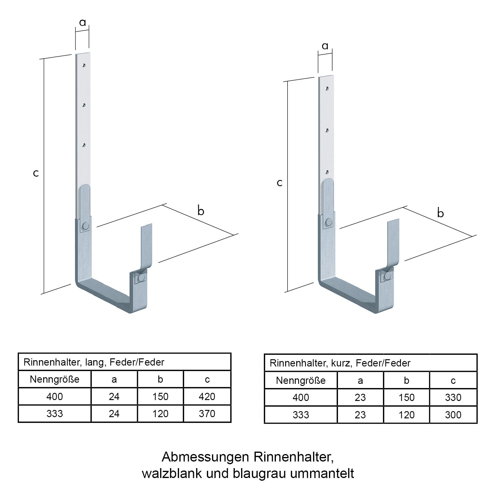 Dachrinnenhalter wei/ß f/ür Kastenrinne