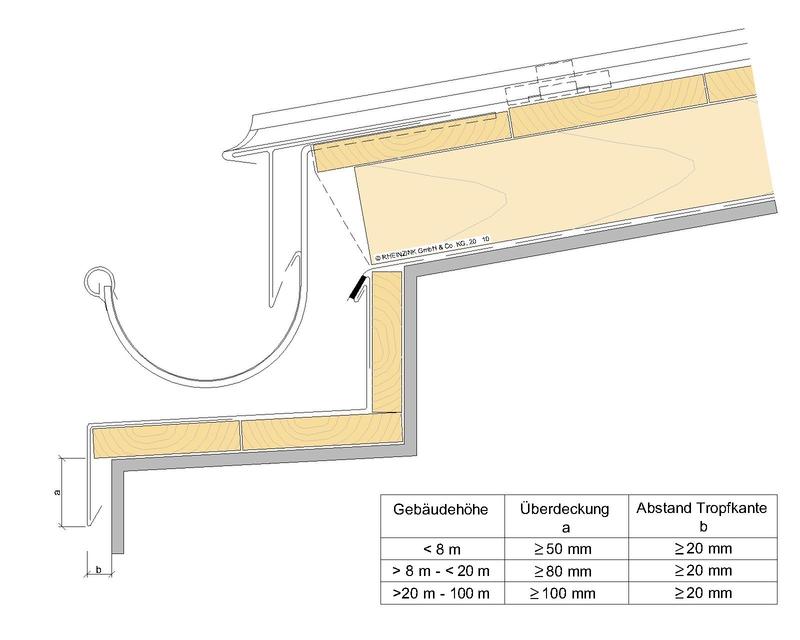 halbrunde dachrinne von rheinzink. Black Bedroom Furniture Sets. Home Design Ideas